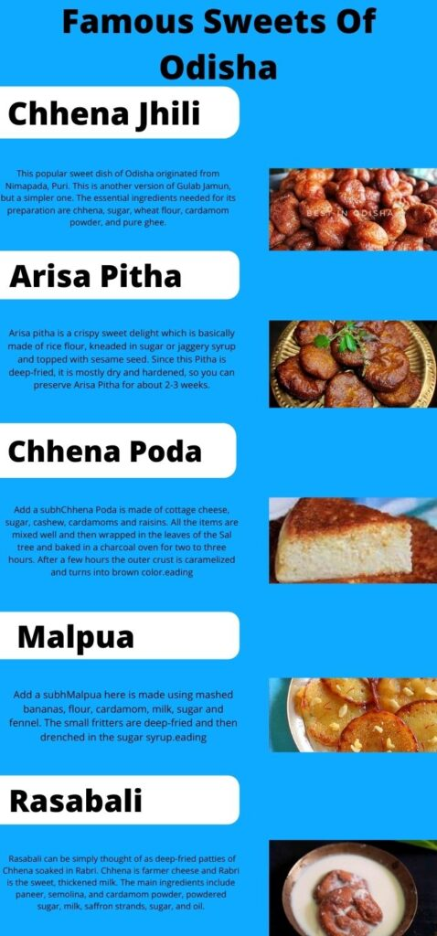 infographic of famous sweets of Odisha